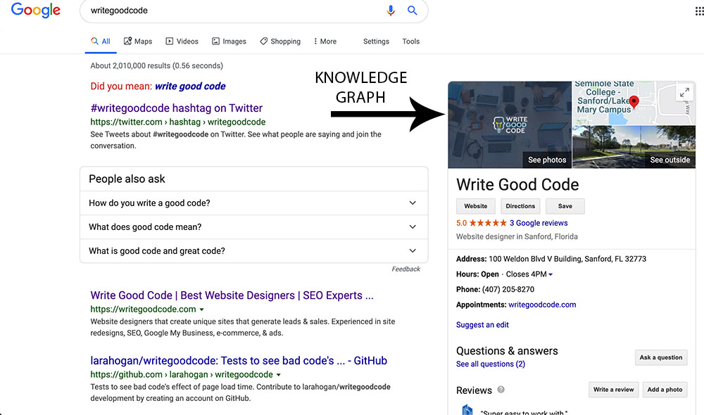 google local business knowledge graph
